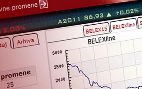 BELEX indeksi porasli, trgovanje skromno