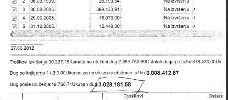 """Slučaj Građanina X: Nema struju, """"duguje"""" milione"""