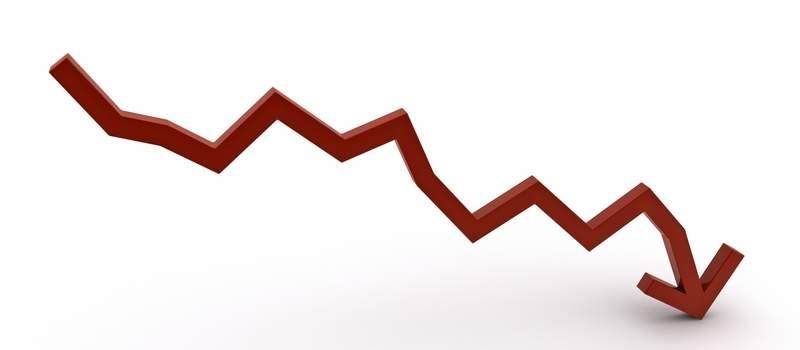 Javni dug pao na 24,25 mlrd evra i 71,3 odsto BDP-a