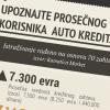 Fotorobot: Upoznajte prosečnog korisnika auto kredita