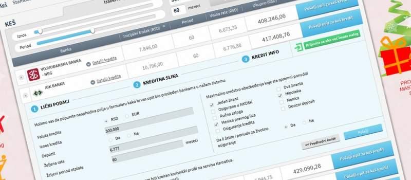 Kamatica Market za 3 meseca privukao preko 12 mil. evra